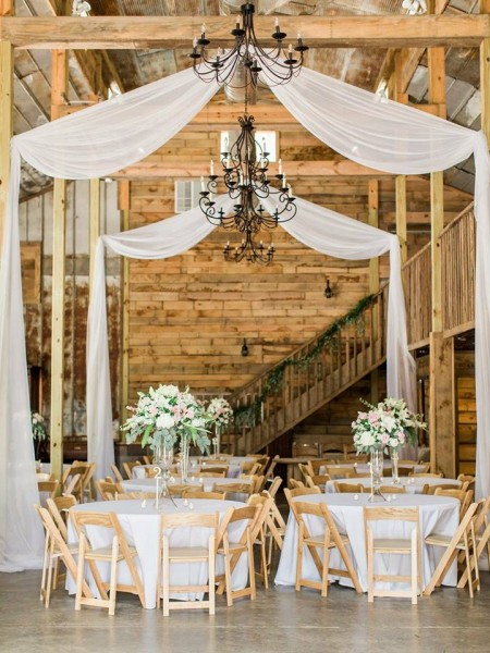 What Are The Most Expensive Parts Of A Wedding